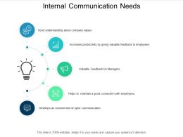 Internal Communication Needs
