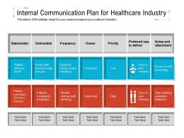 Internal Communication Plan For Healthcare Industry