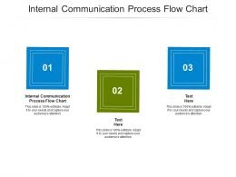 Internal Communication Process Flow Chart Ppt Powerpoint Presentation Icon Files Cpb