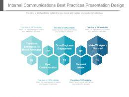 Internal Communications Best Practices Presentation Design