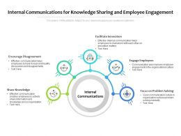 Internal Communications For Knowledge Sharing And Employee Engagement