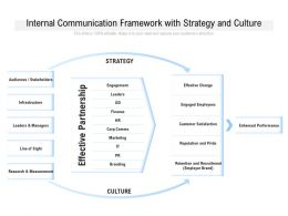 Internal Communications Framework With Strategy And Culture
