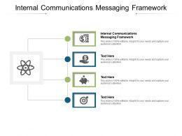 Internal Communications Messaging Framework Ppt Powerpoint Presentation Model Format Cpb
