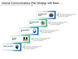 Internal Communications Plan Strategy With Basic Awareness