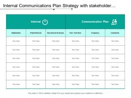 Internal Communications Plan Strategy With Stakeholder And Key Interest