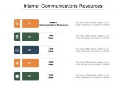 Internal Communications Resources Ppt Powerpoint Presentation Outline Design Templates Cpb