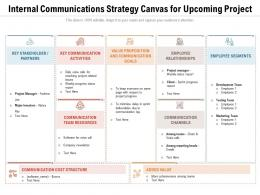 Internal Communications Strategy Canvas For Upcoming Project