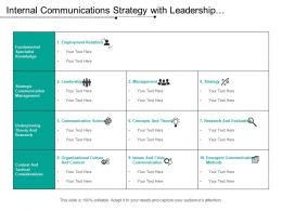 Internal Communications Strategy With Leadership Management Concepts And Theory