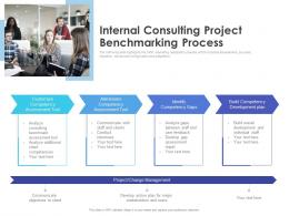Internal Consulting Project Benchmarking Process
