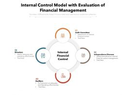 Internal Control Model With Evaluation Of Financial Management