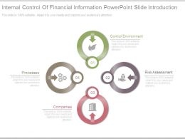 Internal Control Of Financial Information Powerpoint Slide Introduction