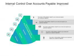Internal Control Over Accounts Payable Improved Ppt Powerpoint Presentation Styles Slideshow Cpb