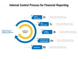 Internal Control Process For Financial Reporting