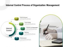 Internal Control Process Of Organization Management