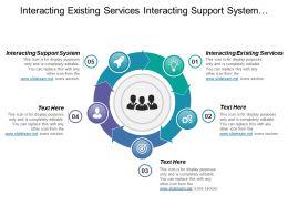 Internal Customer Behave Business Process Focus Competencies Market