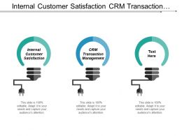 Internal Customer Satisfaction Crm Transaction Management Cost Analysis Cpb