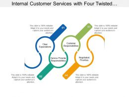 Internal Customer Services With Four Twisted Template