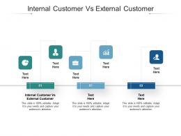 Internal Customer Vs External Customer Ppt Powerpoint Presentation Infographic Template Layout Cpb