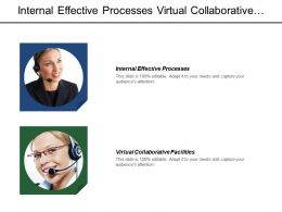 Internal Effective Processes Virtual Collaborative Facilities Best Practices