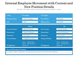 Internal Employee Movement With Current And New Position Details