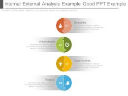Internal External Analysis Example Good Ppt Example