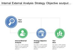 Internal External Analysis Strategy Objectives Output Model Leading Indicators