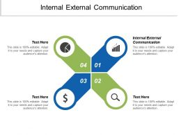 Internal External Communication Ppt Powerpoint Presentation Infographic Template Sample Cpb