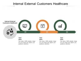 Internal External Customers Healthcare Ppt Powerpoint Presentation Model File Formats Cpb