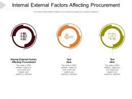 Internal External Factors Affecting Procurement Ppt Powerpoint Presentation Summary Cpb