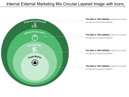Internal External Marketing Mix Circular Layered Image With Icons