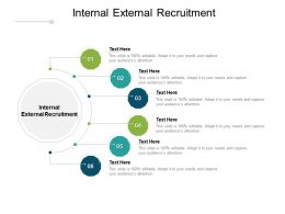 Internal External Recruitment Ppt Powerpoint Presentation Layouts Graphic Tips Cpb