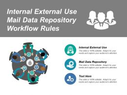 Internal External Use Mail Data Repository Workflow Rules