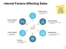 Internal Factors Affecting Sales Company Product Powerpoint Presentation Styles