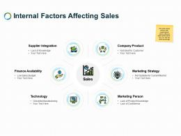 Internal Factors Affecting Sales Ppt Powerpoint Presentation Deck