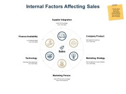 Internal Factors Affecting Sales Ppt Powerpoint Presentation Pictures Introduction