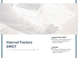 Internal Factors Swot Ppt Powerpoint Presentation Model Graphics Pictures Cpb