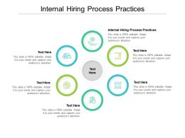Internal Hiring Process Practices Ppt Powerpoint Presentation Ideas Summary Cpb
