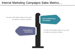 Internal Marketing Campaigns Sales Metrics Dashboard Sales Forecast Graph Cpb