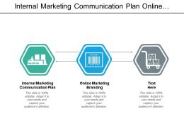 Internal Marketing Communication Plan Online Marketing Branding Organizational Resilience Cpb