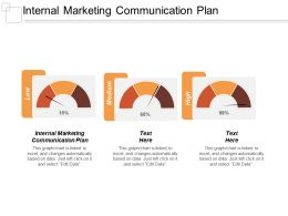 Internal Marketing Communication Plan Ppt Powerpoint Presentation Icon Visual Aids Cpb