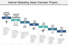 Internal Marketing Ideas Overview Project Management Leadership Development Cpb