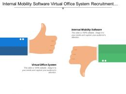 Internal Mobility Software Virtual Office System Recruitment Software