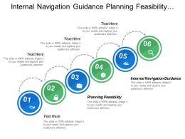 Internal Navigation Guidance Planning Feasibility Operational Needs Assessments