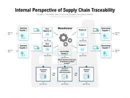 Internal Perspective Of Supply Chain Traceability