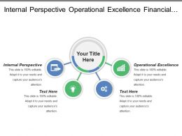 Internal Perspective Operational Excellence Financial Perspective Service Attributes