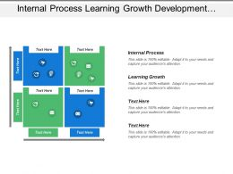 Internal Process Learning Growth Development Management Brand Identity