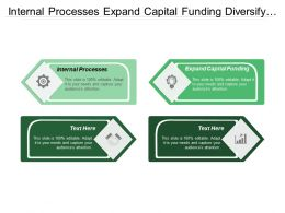 Internal Processes Expand Capital Funding Diversify Enrollment Growth Cpb