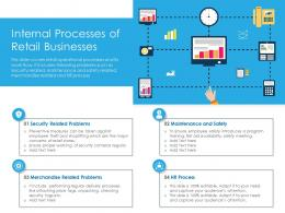 Internal Processes Of Retail Businesses