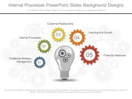 Internal Processes Powerpoint Slides Background Designs