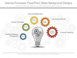 internal_processes_powerpoint_slides_background_designs_Slide01